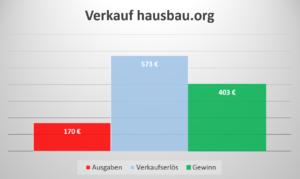 Einkommen Domainverkauf hausbau.org