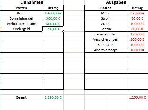 Haushaltsbuch mit Excel erstellen – So geht´s (Gastbeitrag)