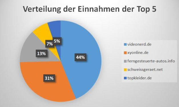 Top 5 – Einnahmen Webseiten Juni 2016